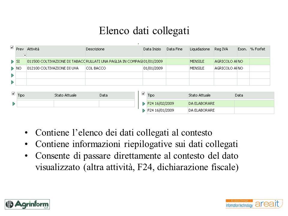 Elenco dati collegati Contiene lelenco dei dati collegati al contesto Contiene informazioni riepilogative sui dati collegati Consente di passare diret