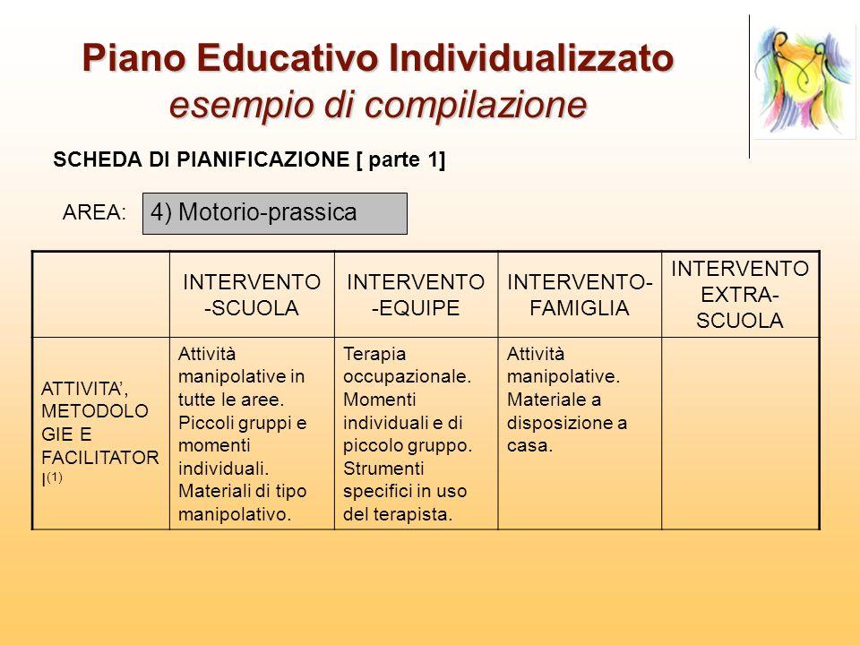 Piano Educativo Individualizzato esempio di compilazione SCHEDA DI PIANIFICAZIONE [ parte 1] 4) Motorio-prassica AREA: INTERVENTO -SCUOLA INTERVENTO -