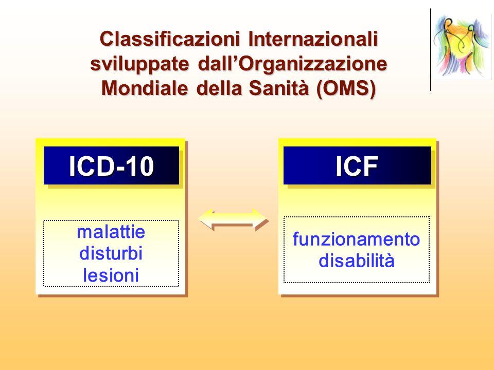 Classificazioni Internazionali sviluppate dallOrganizzazione Mondiale della Sanità (OMS) ICD-10ICD-10ICFICF malattie disturbi lesioni funzionamento di