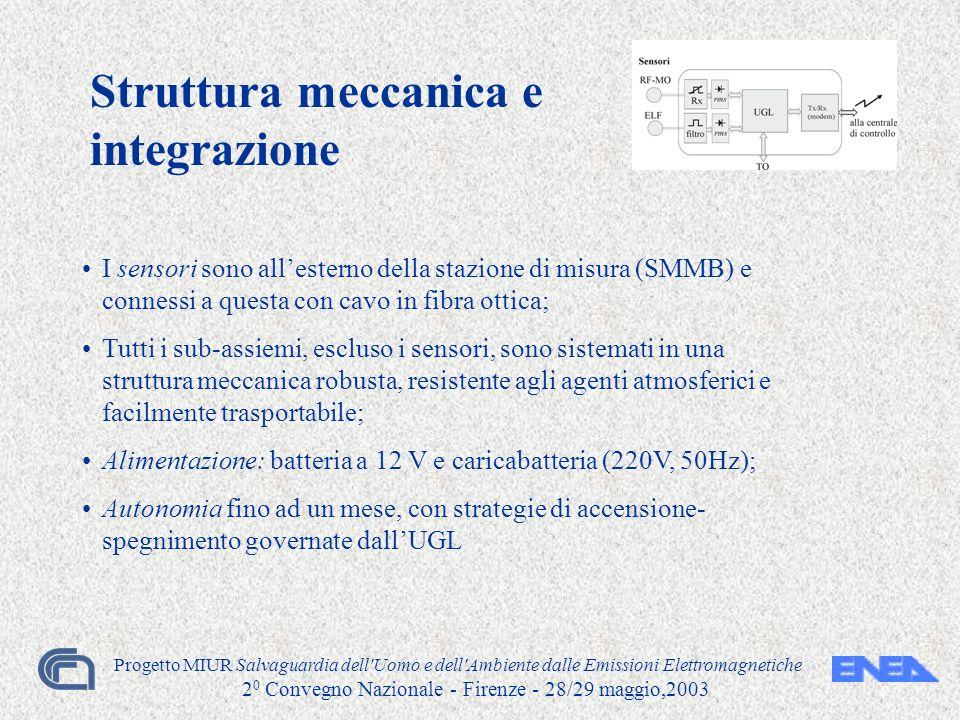 Progetto MIUR Salvaguardia dell'Uomo e dell'Ambiente dalle Emissioni Elettromagnetiche 2 0 Convegno Nazionale - Firenze - 28/29 maggio,2003 Struttura
