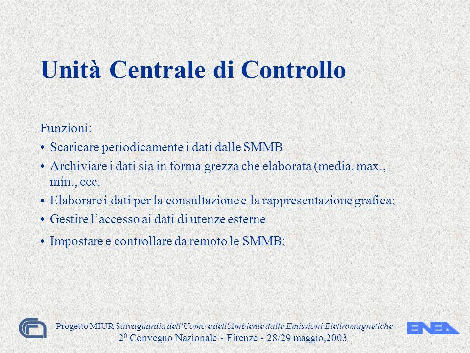 Progetto MIUR Salvaguardia dell'Uomo e dell'Ambiente dalle Emissioni Elettromagnetiche 2 0 Convegno Nazionale - Firenze - 28/29 maggio,2003 Unità Cent