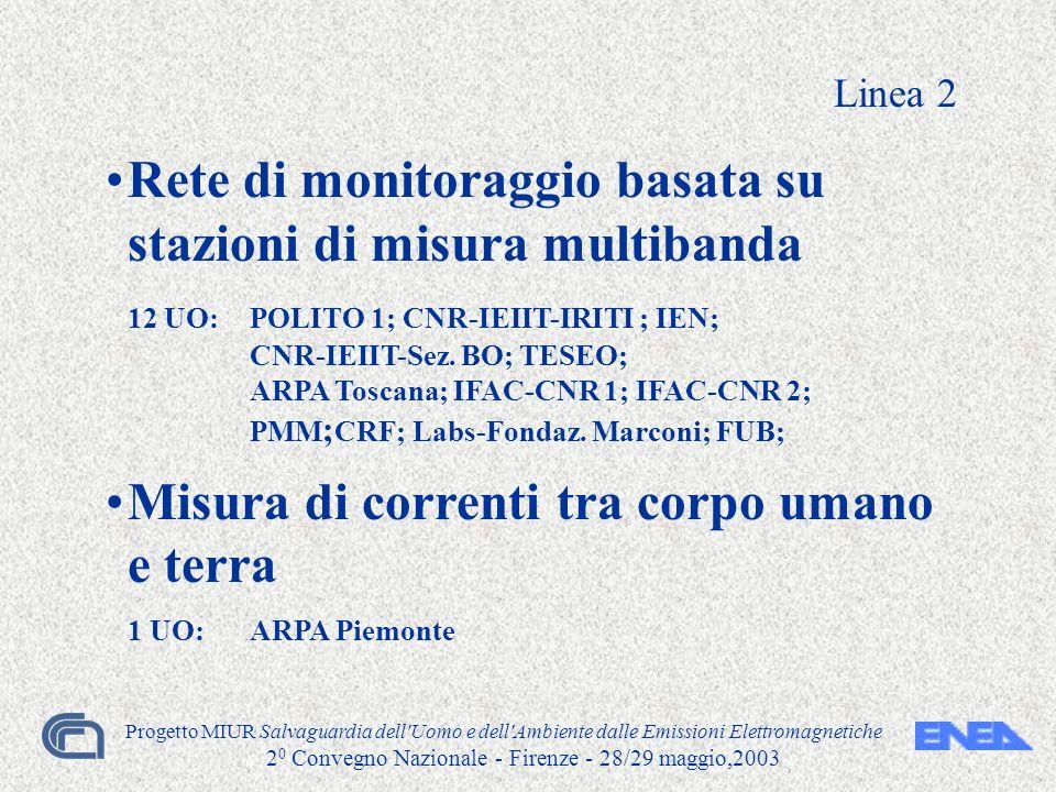 Progetto MIUR Salvaguardia dell'Uomo e dell'Ambiente dalle Emissioni Elettromagnetiche 2 0 Convegno Nazionale - Firenze - 28/29 maggio,2003 Rete di mo