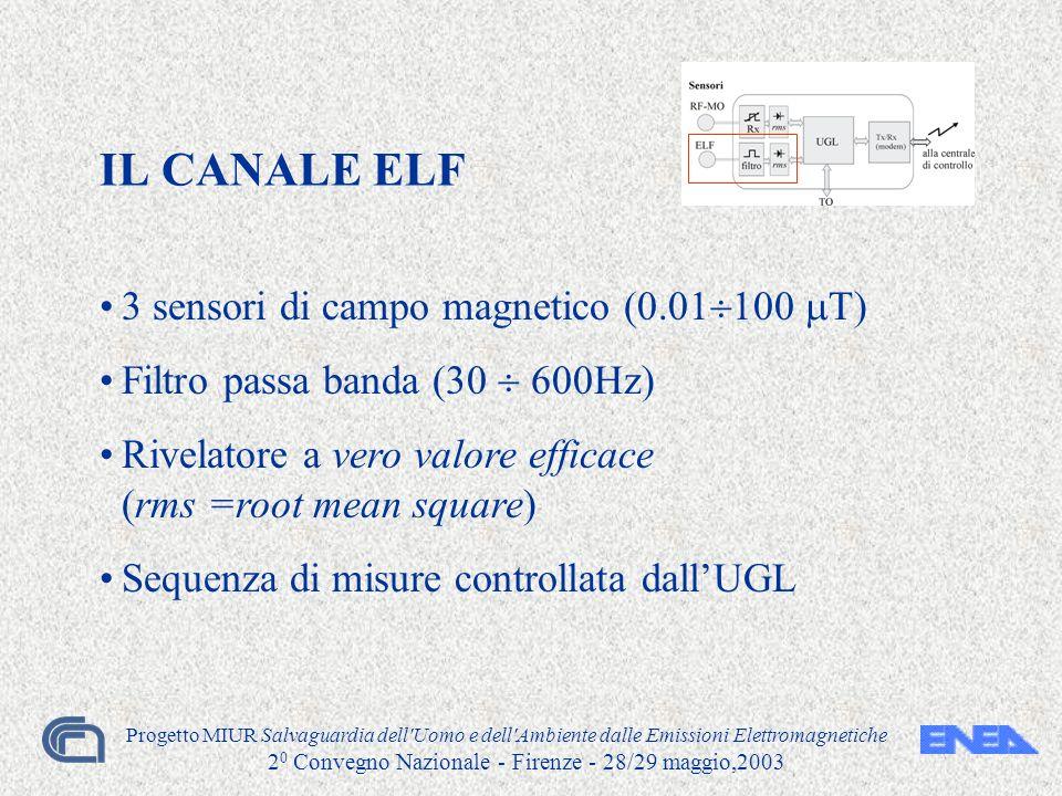 Progetto MIUR Salvaguardia dell'Uomo e dell'Ambiente dalle Emissioni Elettromagnetiche 2 0 Convegno Nazionale - Firenze - 28/29 maggio,2003 IL CANALE