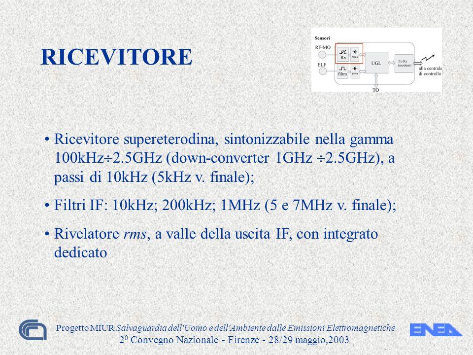 Progetto MIUR Salvaguardia dell Uomo e dell Ambiente dalle Emissioni Elettromagnetiche 2 0 Convegno Nazionale - Firenze - 28/29 maggio,2003 RICEVITORE Ricevitore supereterodina, sintonizzabile nella gamma 100kHz 2.5GHz (down-converter 1GHz 2.5GHz), a passi di 10kHz (5kHz v.