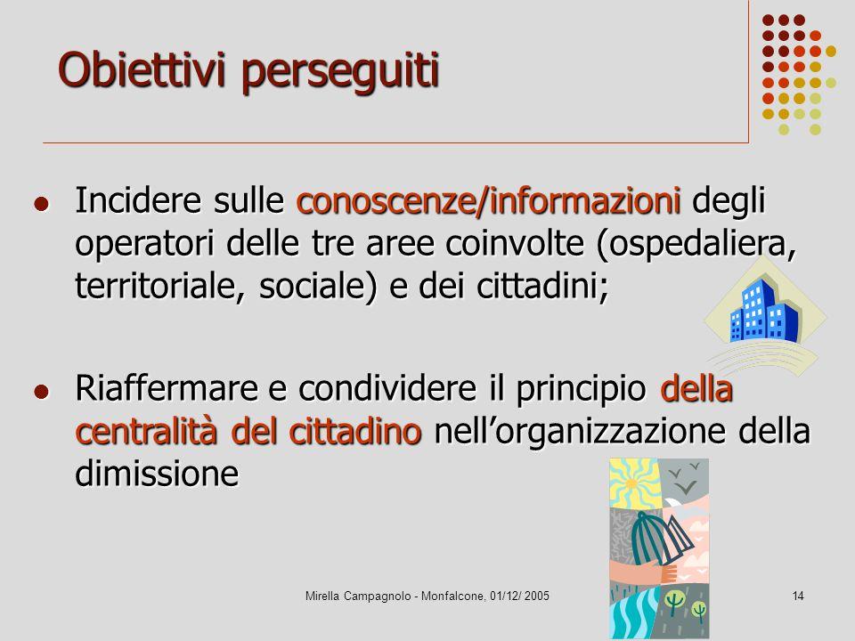 Mirella Campagnolo - Monfalcone, 01/12/ 200514 Obiettivi perseguiti Incidere sulle conoscenze/informazioni degli operatori delle tre aree coinvolte (o