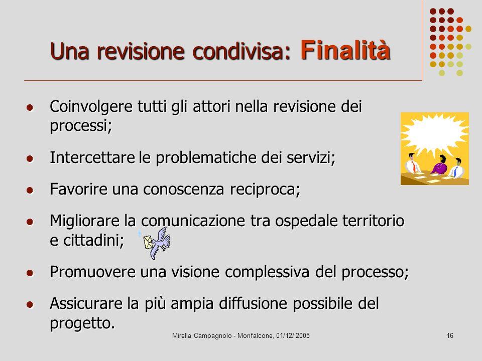 Mirella Campagnolo - Monfalcone, 01/12/ 200516 Una revisione condivisa: Finalità Coinvolgere tutti gli attori nella revisione dei processi; Coinvolger