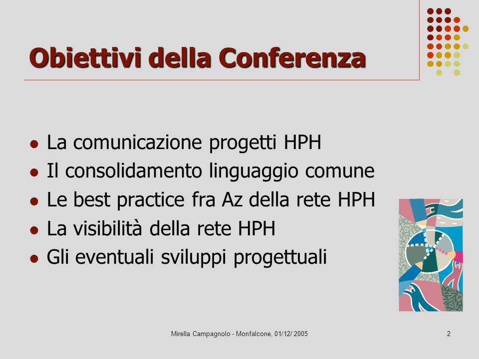 Mirella Campagnolo - Monfalcone, 01/12/ 20052 Obiettivi della Conferenza La comunicazione progetti HPH Il consolidamento linguaggio comune Le best pra