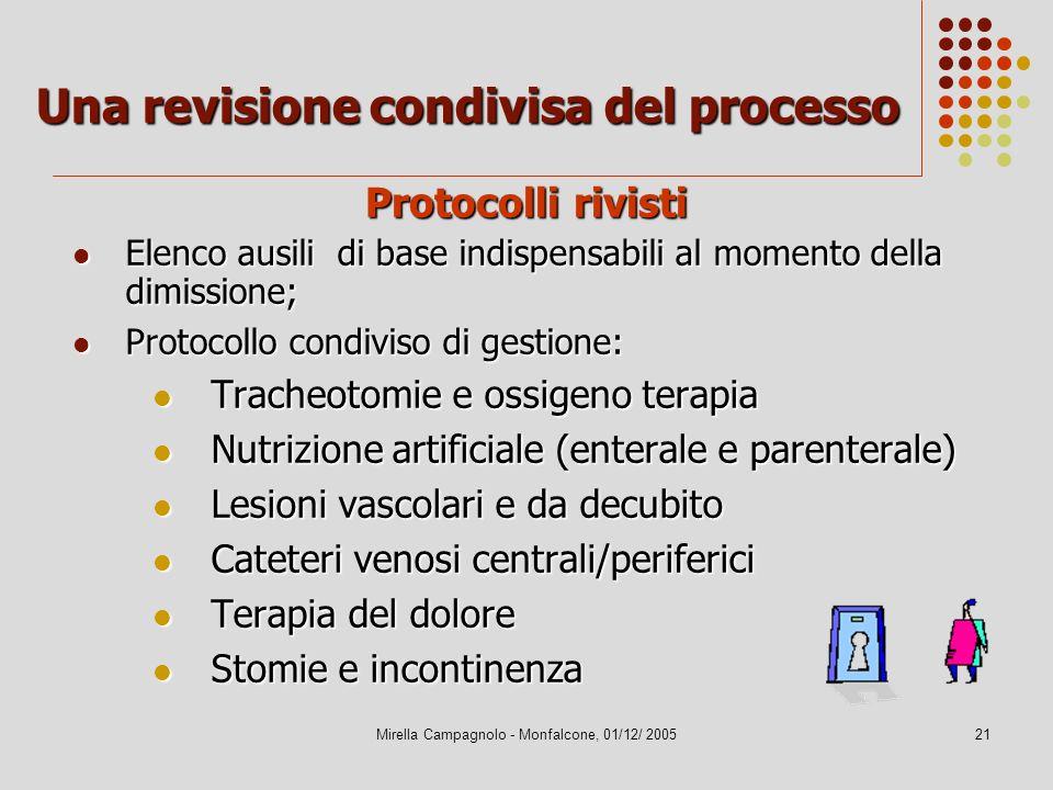 Mirella Campagnolo - Monfalcone, 01/12/ 200521 Una revisione condivisa del processo Elenco ausili di base indispensabili al momento della dimissione;