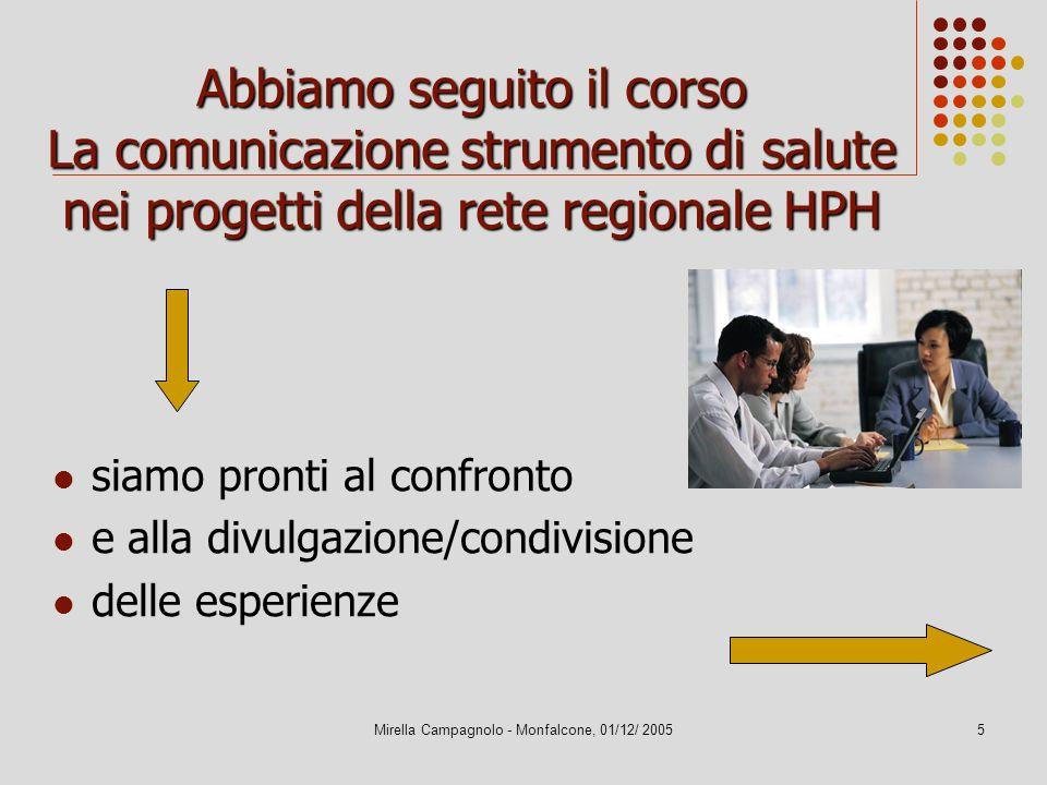 Mirella Campagnolo - Monfalcone, 01/12/ 20055 Abbiamo seguito il corso La comunicazione strumento di salute nei progetti della rete regionale HPH siam