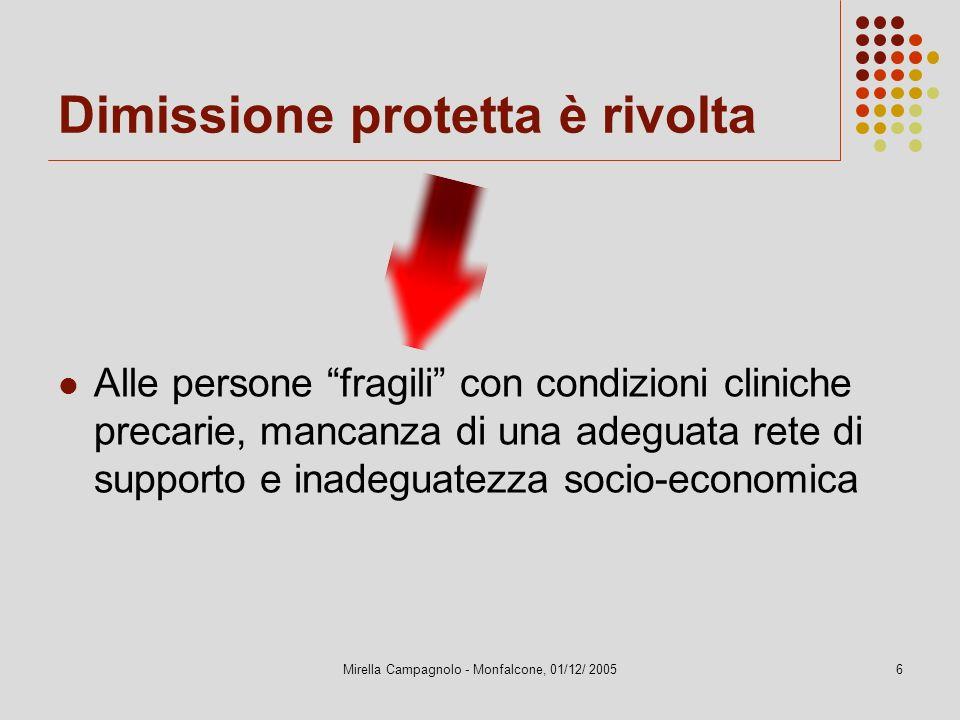 Mirella Campagnolo - Monfalcone, 01/12/ 20056 Dimissione protetta è rivolta Alle persone fragili con condizioni cliniche precarie, mancanza di una ade