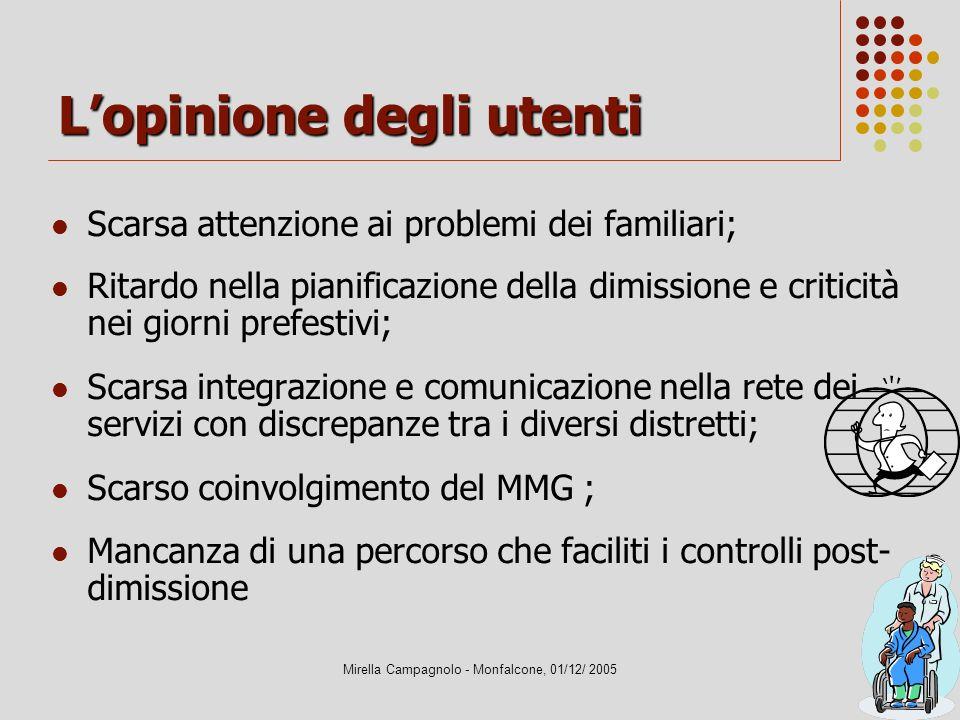Mirella Campagnolo - Monfalcone, 01/12/ 20058 Lopinione degli utenti Scarsa attenzione ai problemi dei familiari; Ritardo nella pianificazione della d
