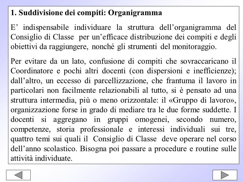 1. Suddivisione dei compiti: Organigramma E indispensabile individuare la struttura dellorganigramma del Consiglio di Classe per unefficace distribuzi