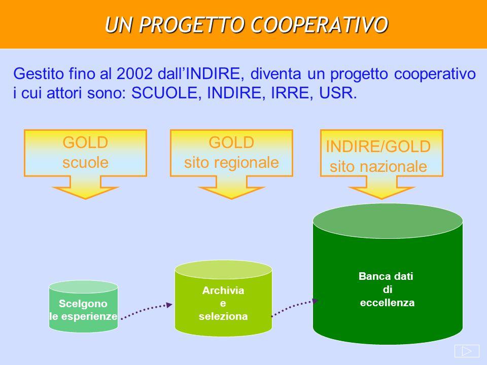 UN PROGETTO COOPERATIVO Archivia e seleziona Banca dati di eccellenza Gestito fino al 2002 dallINDIRE, diventa un progetto cooperativo i cui attori so