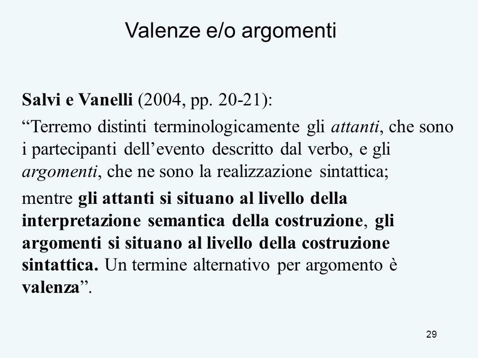 29 Valenze e/o argomenti Salvi e Vanelli (2004, pp. 20-21): Terremo distinti terminologicamente gli attanti, che sono i partecipanti dellevento descri