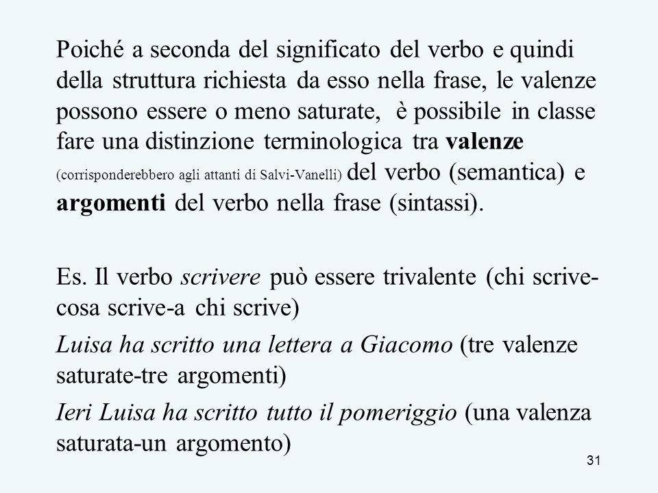 Poiché a seconda del significato del verbo e quindi della struttura richiesta da esso nella frase, le valenze possono essere o meno saturate, è possib