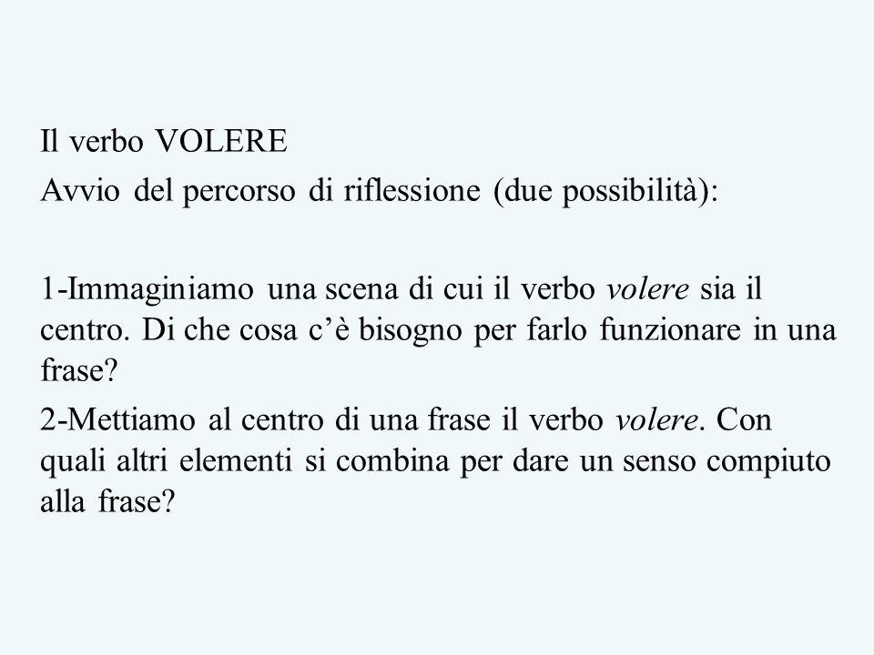 Il verbo VOLERE Avvio del percorso di riflessione (due possibilità): 1-Immaginiamo una scena di cui il verbo volere sia il centro. Di che cosa cè biso