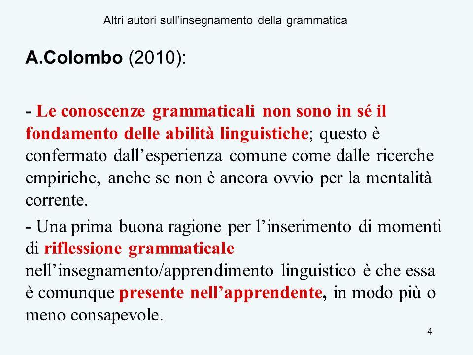 Altri autori sullinsegnamento della grammatica A.Colombo (2010): - Le conoscenze grammaticali non sono in sé il fondamento delle abilità linguistiche;