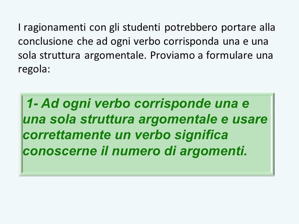 I ragionamenti con gli studenti potrebbero portare alla conclusione che ad ogni verbo corrisponda una e una sola struttura argomentale. Proviamo a for