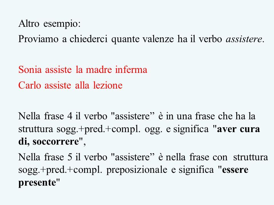 Altro esempio: Proviamo a chiederci quante valenze ha il verbo assistere. Sonia assiste la madre inferma Carlo assiste alla lezione Nella frase 4 il v