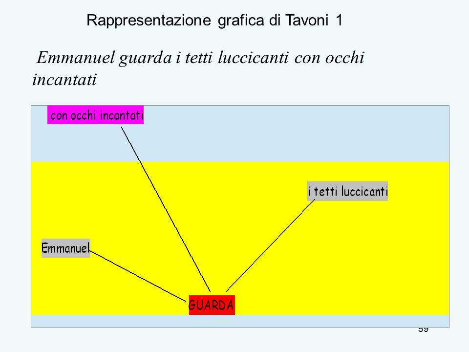59 Rappresentazione grafica di Tavoni 1 Emmanuel guarda i tetti luccicanti con occhi incantati