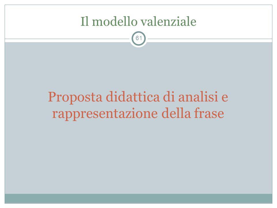 Il modello valenziale Proposta didattica di analisi e rappresentazione della frase 61
