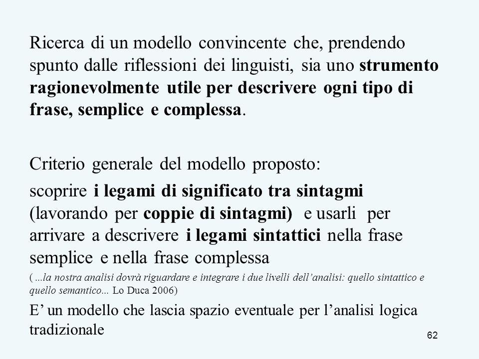 62 Ricerca di un modello convincente che, prendendo spunto dalle riflessioni dei linguisti, sia uno strumento ragionevolmente utile per descrivere ogn