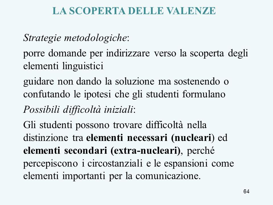 64 LA SCOPERTA DELLE VALENZE Strategie metodologiche: porre domande per indirizzare verso la scoperta degli elementi linguistici guidare non dando la
