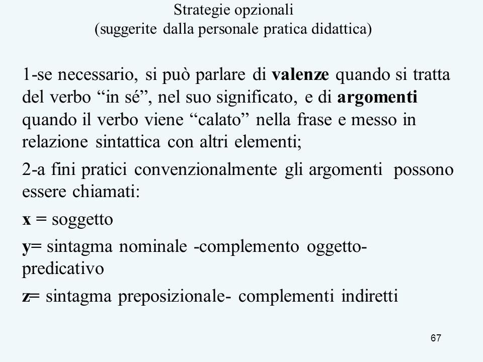 67 Strategie opzionali (suggerite dalla personale pratica didattica) 1-se necessario, si può parlare di valenze quando si tratta del verbo in sé, nel