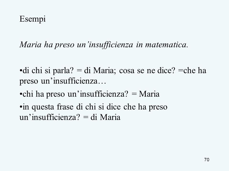 Esempi Maria ha preso uninsufficienza in matematica. di chi si parla? = di Maria; cosa se ne dice? =che ha preso uninsufficienza… chi ha preso uninsuf