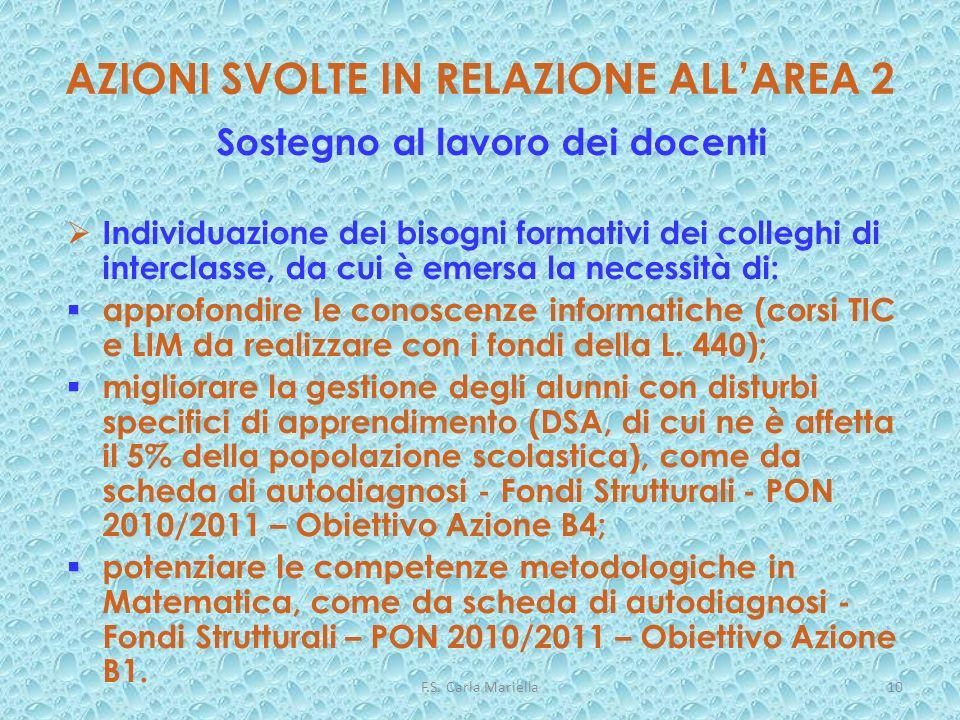 F.S. Carla Mariella10 AZIONI SVOLTE IN RELAZIONE ALLAREA 2 Sostegno al lavoro dei docenti Individuazione dei bisogni formativi dei colleghi di intercl