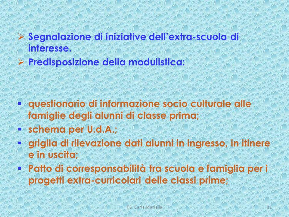 F.S. Carla Mariella11 Segnalazione di iniziative dellextra-scuola di interesse. Predisposizione della modulistica: questionario di informazione socio