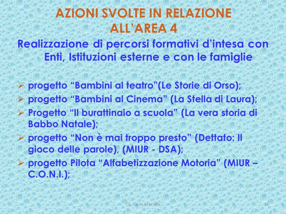 F.S. Carla Mariella15 Realizzazione di percorsi formativi dintesa con Enti, Istituzioni esterne e con le famiglie progetto Bambini al teatro(Le Storie