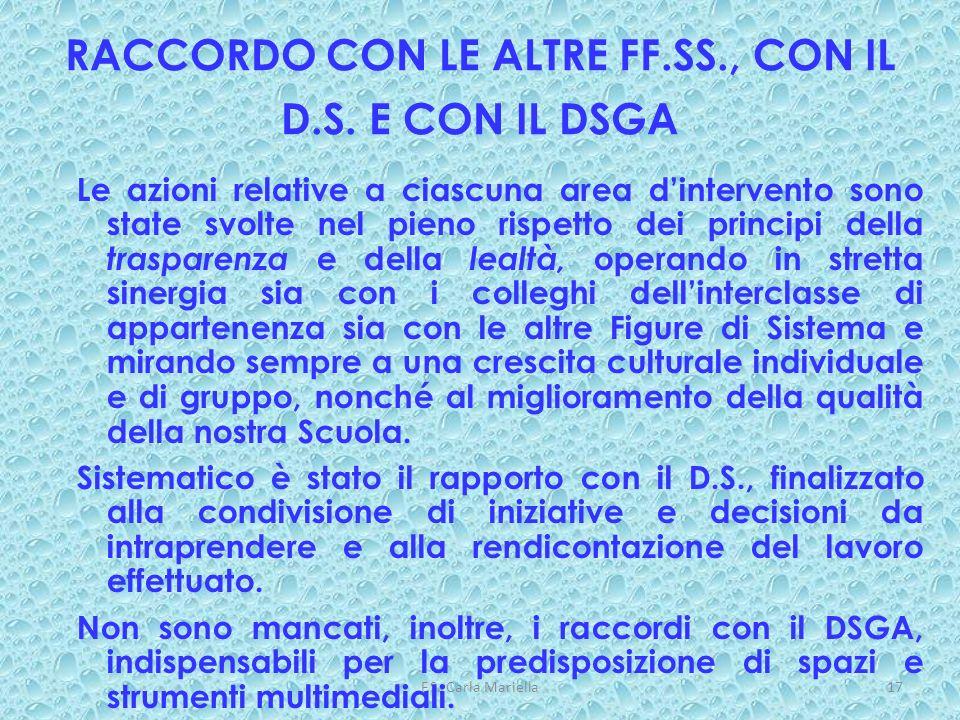 F.S. Carla Mariella17 Le azioni relative a ciascuna area dintervento sono state svolte nel pieno rispetto dei principi della trasparenza e della lealt