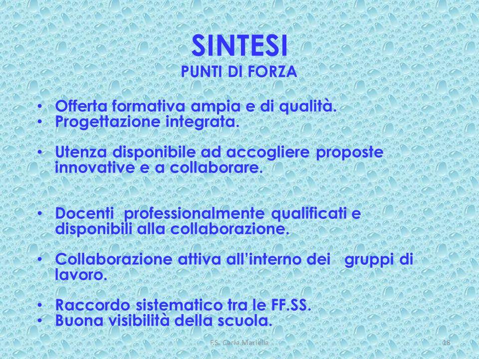F.S. Carla Mariella18 SINTESI PUNTI DI FORZA Offerta formativa ampia e di qualità. Progettazione integrata. Utenza disponibile ad accogliere proposte