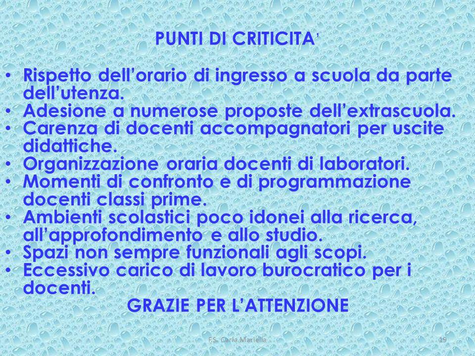 F.S. Carla Mariella19 PUNTI DI CRITICITA Rispetto dellorario di ingresso a scuola da parte dellutenza. Adesione a numerose proposte dellextrascuola. C