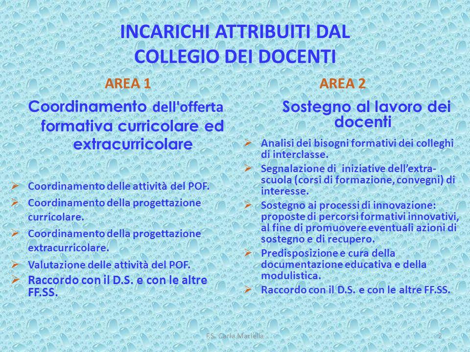 F.S. Carla Mariella2 INCARICHI ATTRIBUITI DAL COLLEGIO DEI DOCENTI AREA 1 Coordinamento dell'offerta formativa curricolare ed extracurricolare Coordin