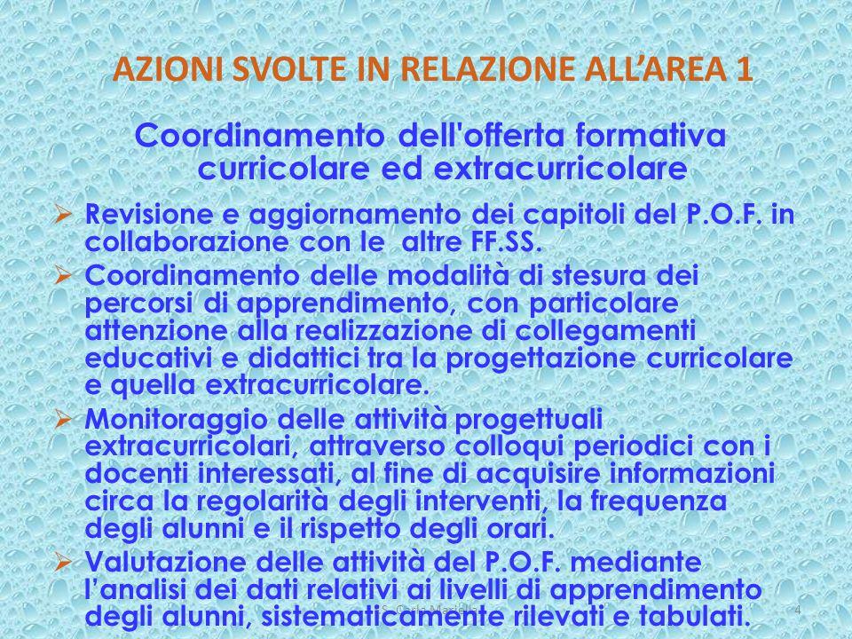 F.S. Carla Mariella4 AZIONI SVOLTE IN RELAZIONE ALLAREA 1 Coordinamento dell'offerta formativa curricolare ed extracurricolare Revisione e aggiornamen