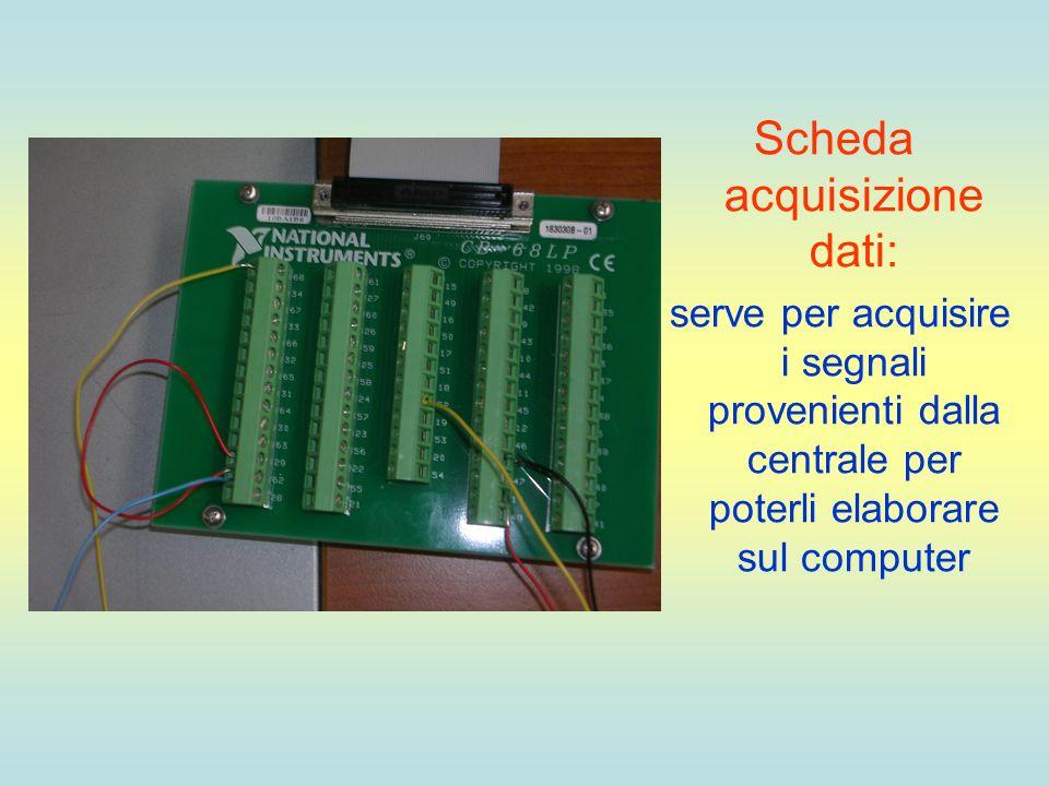 Scheda acquisizione dati: serve per acquisire i segnali provenienti dalla centrale per poterli elaborare sul computer