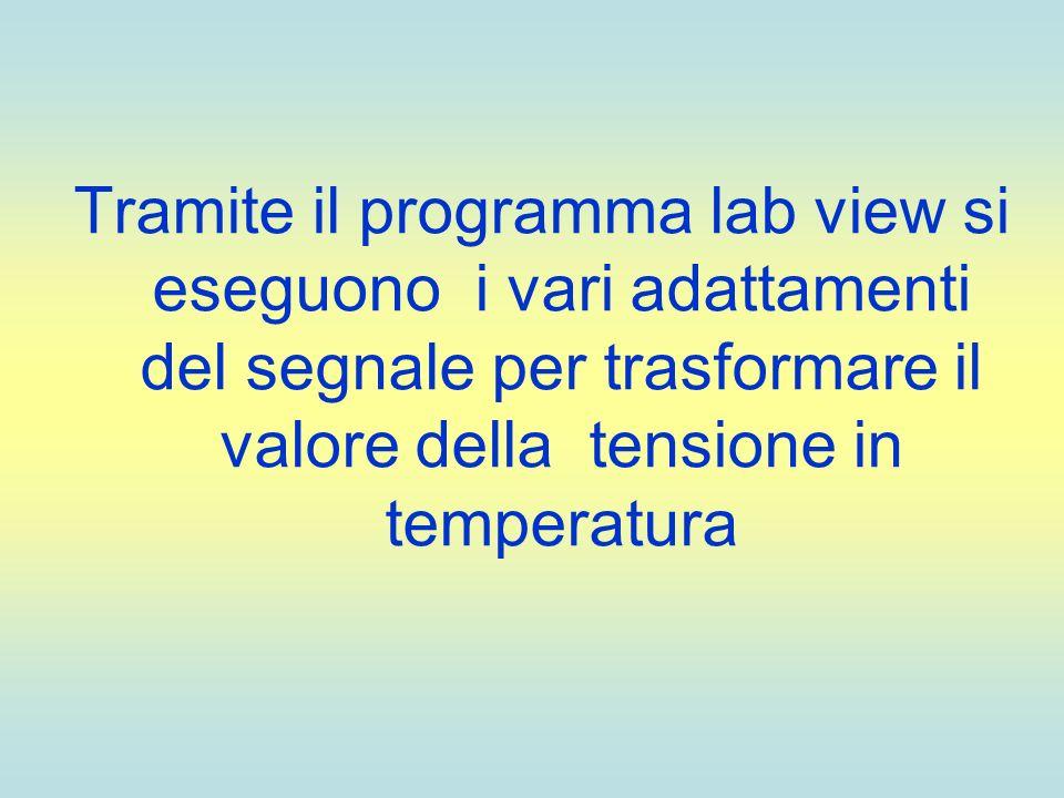Tramite il programma lab view si eseguono i vari adattamenti del segnale per trasformare il valore della tensione in temperatura
