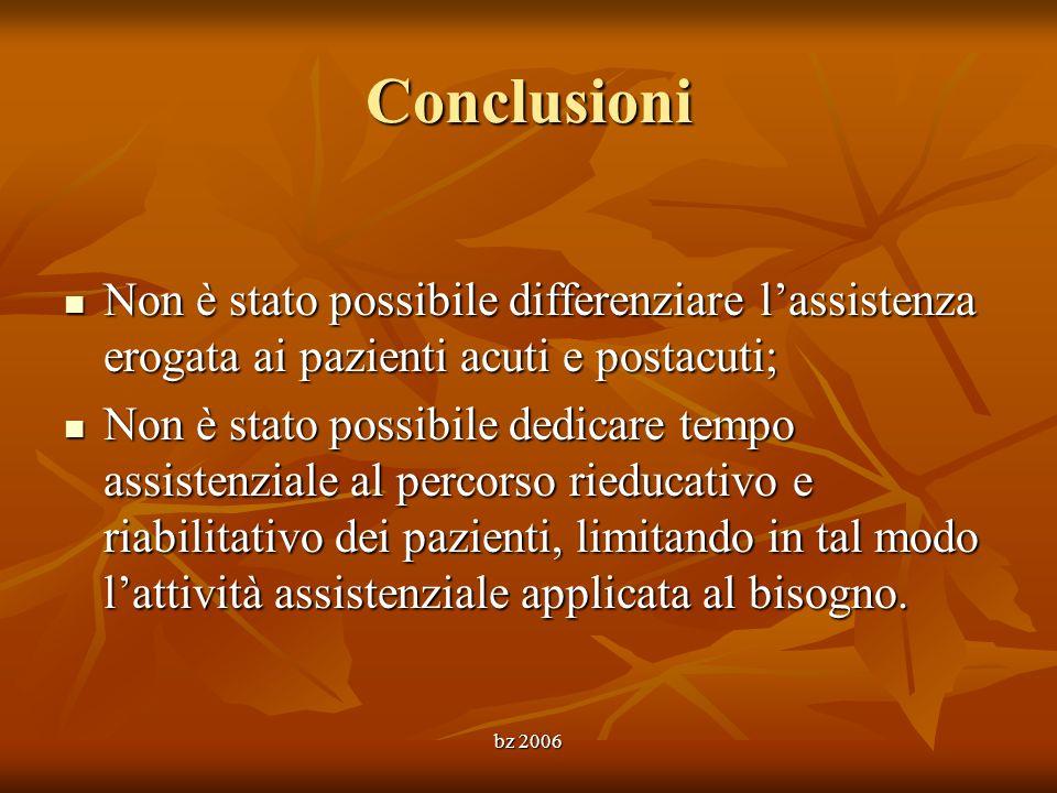 bz 2006 Conclusioni Non è stato possibile differenziare lassistenza erogata ai pazienti acuti e postacuti; Non è stato possibile differenziare lassist