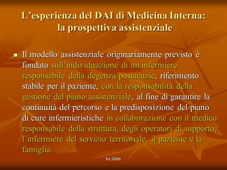 bz 2006 Lesperienza del DAI di Medicina Interna: la prospettiva assistenziale Il modello assistenziale originariamente previsto è fondato sullindividu
