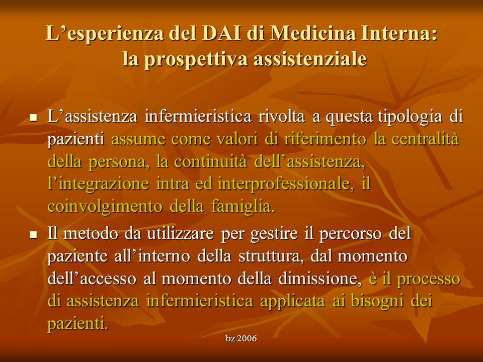 bz 2006 Lesperienza del DAI di Medicina Interna: la prospettiva assistenziale Lassistenza infermieristica rivolta a questa tipologia di pazienti assum