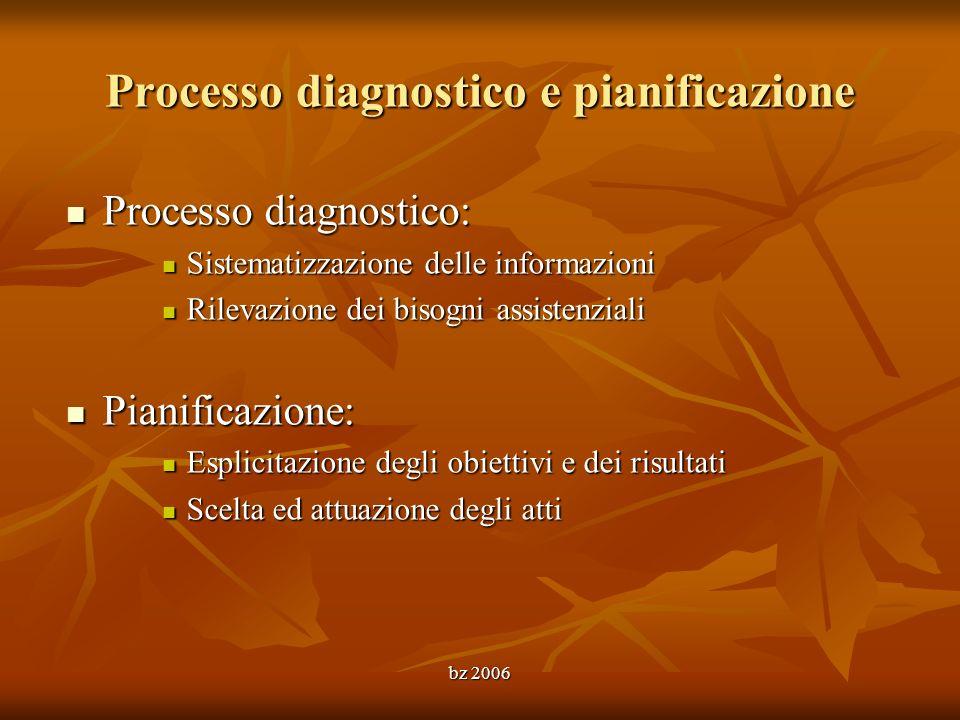 bz 2006 Processo diagnostico e pianificazione Processo diagnostico: Processo diagnostico: Sistematizzazione delle informazioni Sistematizzazione delle