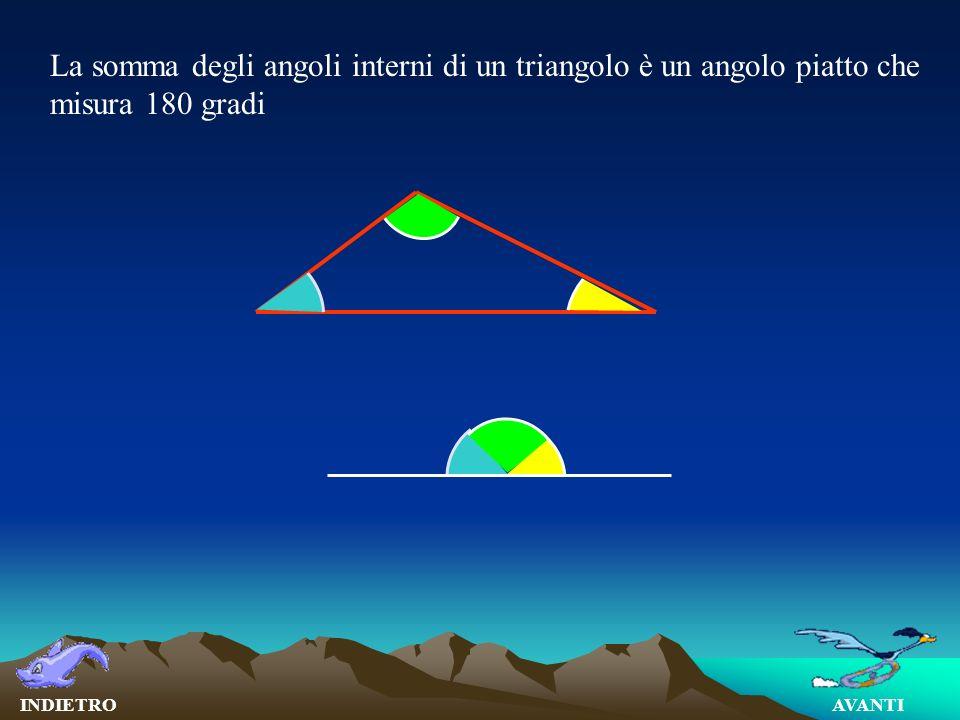 Classificazione dei triangoli rispetto ai lati: AVANTIINDIETRO Un Triangolo si dice scaleno se ha tre lati non congruenti AB= BC BC=CACA=AB Un Triangolo si dice isoscele se ha due lati congruenti CA=AB Un Triangolo si dice equilatero se ha tre lati congruenti AB= BC BC=CACA=AB