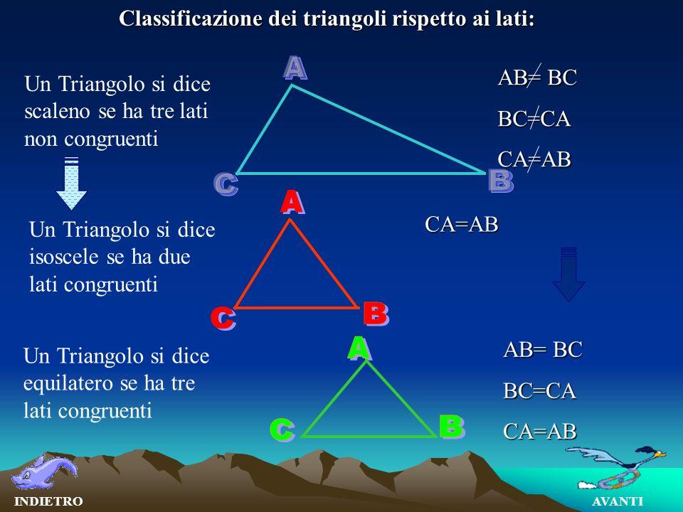 CLASSIFICAZIONE DEI TRIANGOLI RISPETTO AGLI ANGOLI: AVANTIINDIETRO Un Triangolo si dice ottusangolo se ha un angolo ottuso maggiore di 90° Un Triangolo si dice rettangolo se ha un angolo retto che misura 90° Un Triangolo si dice acutangolo se ha tutti e tre gli angoli acuti
