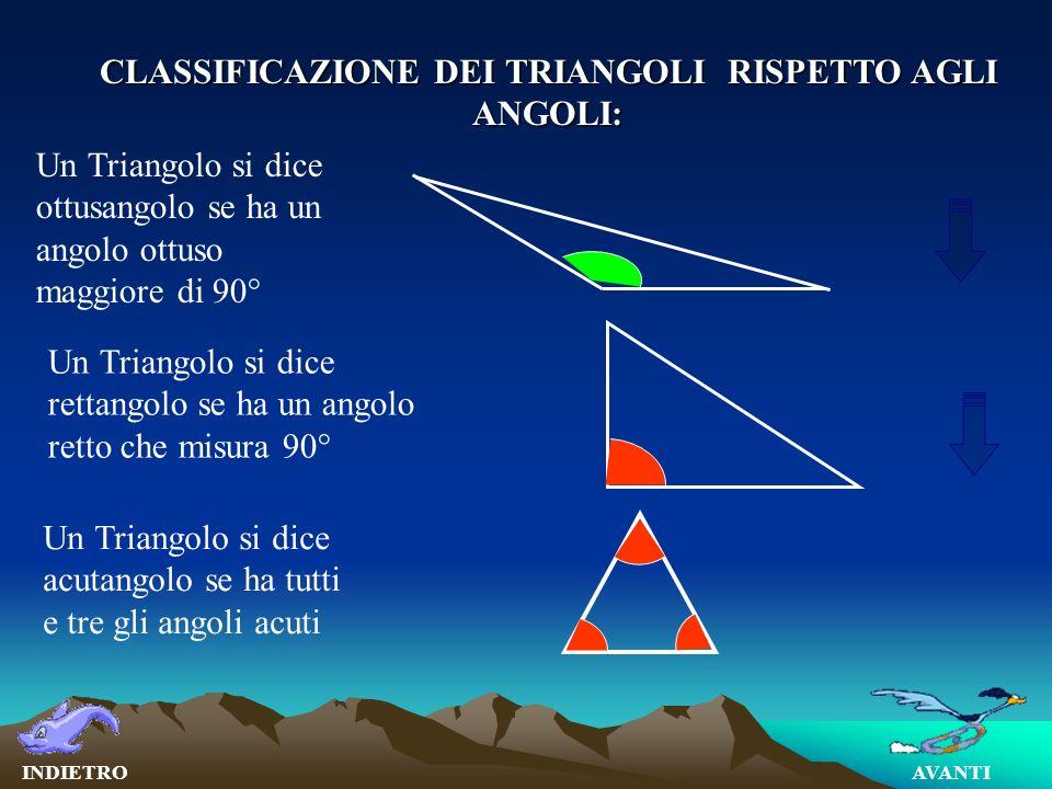 AVANTIINDIETRO Se in un triangolo i tre angoli sono uguali cioè misurano 60° allora anche i lati sono uguali e il triangolo si chiama EQUILATERO Se in un triangolo gli angoli alla base sono uguali, lo sono anche i lati e il triangolo si chiama ISOSCELE Se in un triangolo un angolo è di 90° cioè retto, allora il triangolo si dice RETTANGOLO.