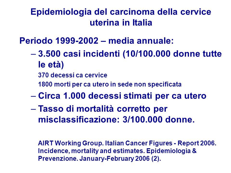 Epidemiologia del carcinoma della cervice uterina in Italia Periodo 1999-2002 – media annuale: –3.500 casi incidenti (10/100.000 donne tutte le età) 3