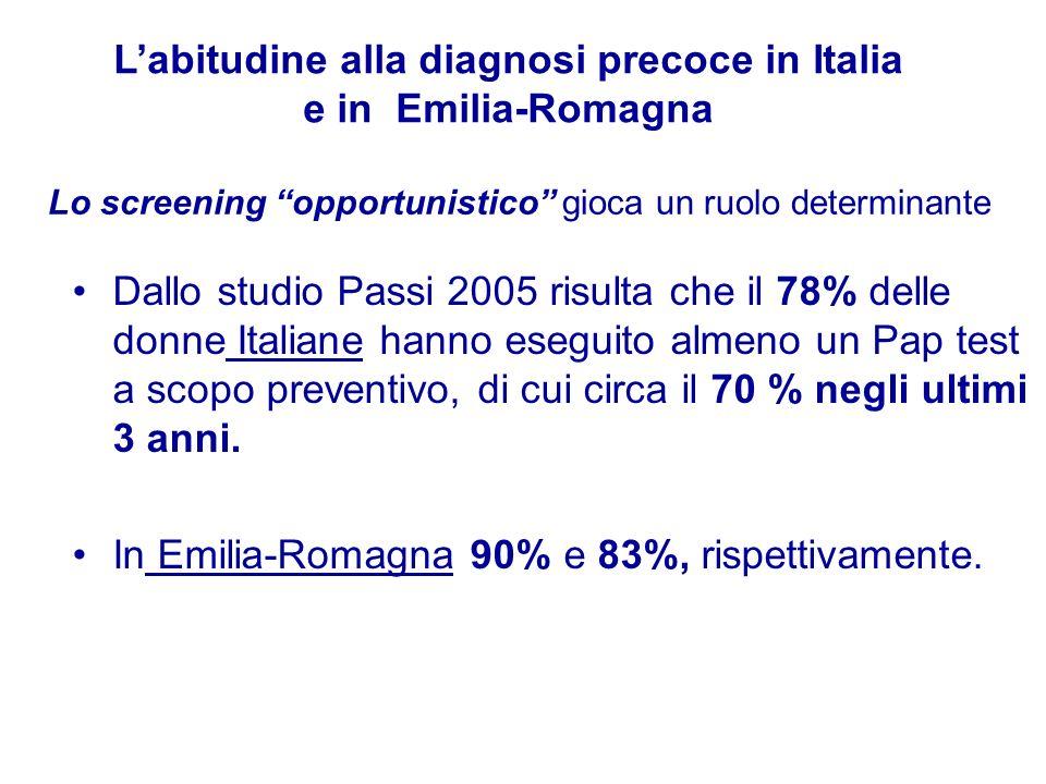 Dallo studio Passi 2005 risulta che il 78% delle donne Italiane hanno eseguito almeno un Pap test a scopo preventivo, di cui circa il 70 % negli ultim