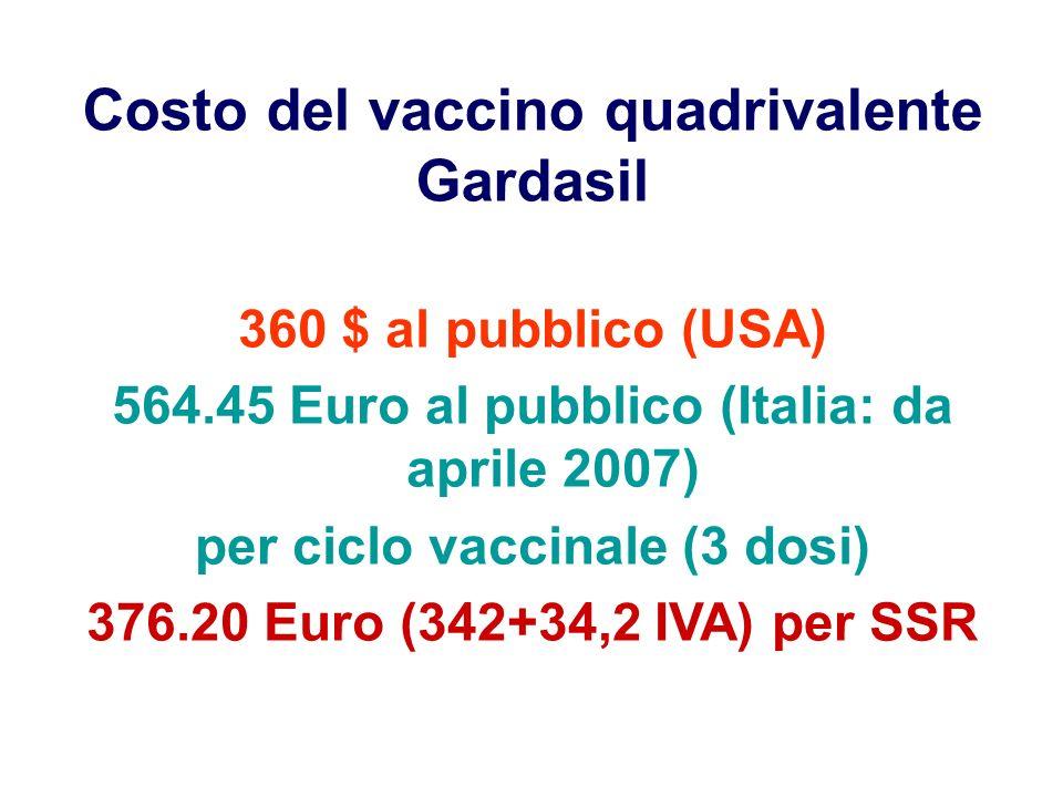 Costo del vaccino quadrivalente Gardasil 360 $ al pubblico (USA) 564.45 Euro al pubblico (Italia: da aprile 2007) per ciclo vaccinale (3 dosi) 376.20