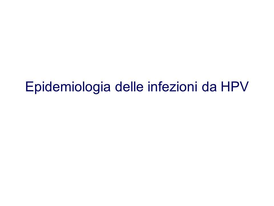 Prevalenza HPV in Italia popolazione generale (2002): Torino screening 25-70 anni prevalenza 8,8% Brescia ambulatorio 18-63 anni prevalenza 6,6% donne con citologia anormale (1995-01): Vicenza 15-60 anni prevalenza 35,3% Catania prevalenza 53,9% donne con CIN2+ (2000-01): Firenze prevalenza 97,5%